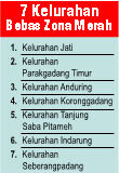 Dinas Kesehatan Kota Padang Padek Co